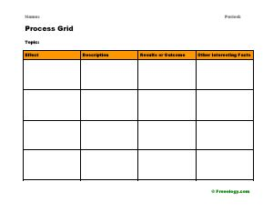 Patterns of Organization for Essay Assignments Worksheet